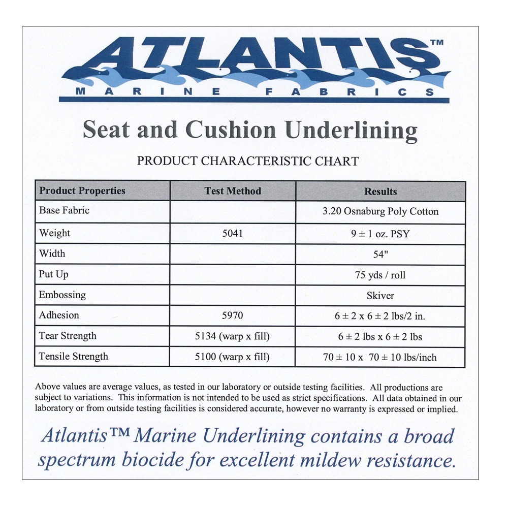 Atlantis Underlining